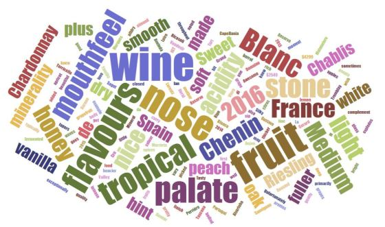 Old World white wine word cloud for 2018