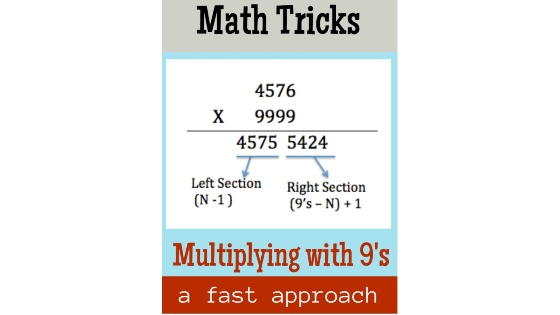 Math Tricks using number 9, multiply with 9