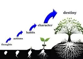 THOUGHT AND CHARACTER (A SUCCESS-INVOKING MOTIVATION) 1