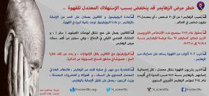 خطر مرض الزهايمر ، ترجمة عبدالعزيز سعد وتصميم ايلاف الشمري