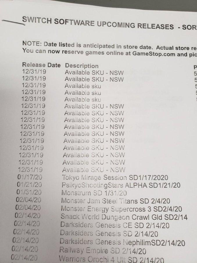 Deutet die Liste aus der Gamestop-Datenbank auf eine Nintendo Direct hin?