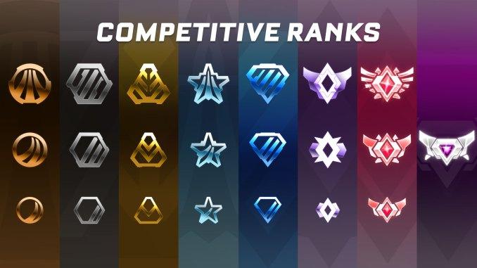 """Das Bild zeigt die Anordnung der Wettbewerbsränge in """"Rocket League""""."""