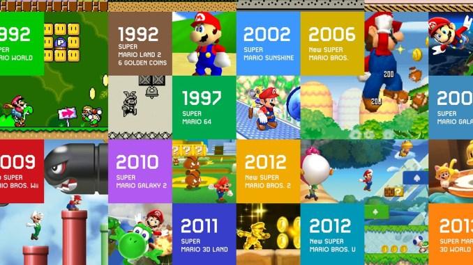 """""""Super Mario Collection"""" – History of Super Mario."""