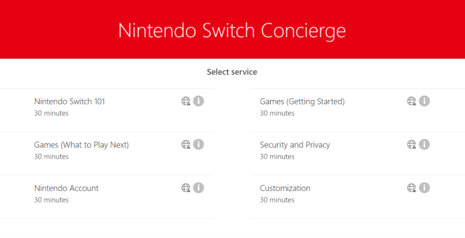 Das Bild zeigt die Themenauswahl beim Nintendo Concierge-Service.