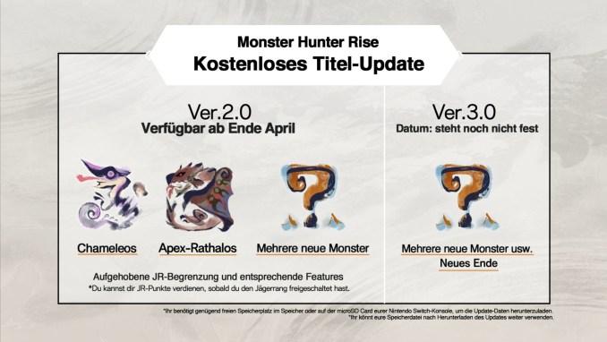 """Das Bild zeigt die geplanten kostenlosen Updates für """"Monster Hunter Rise""""."""