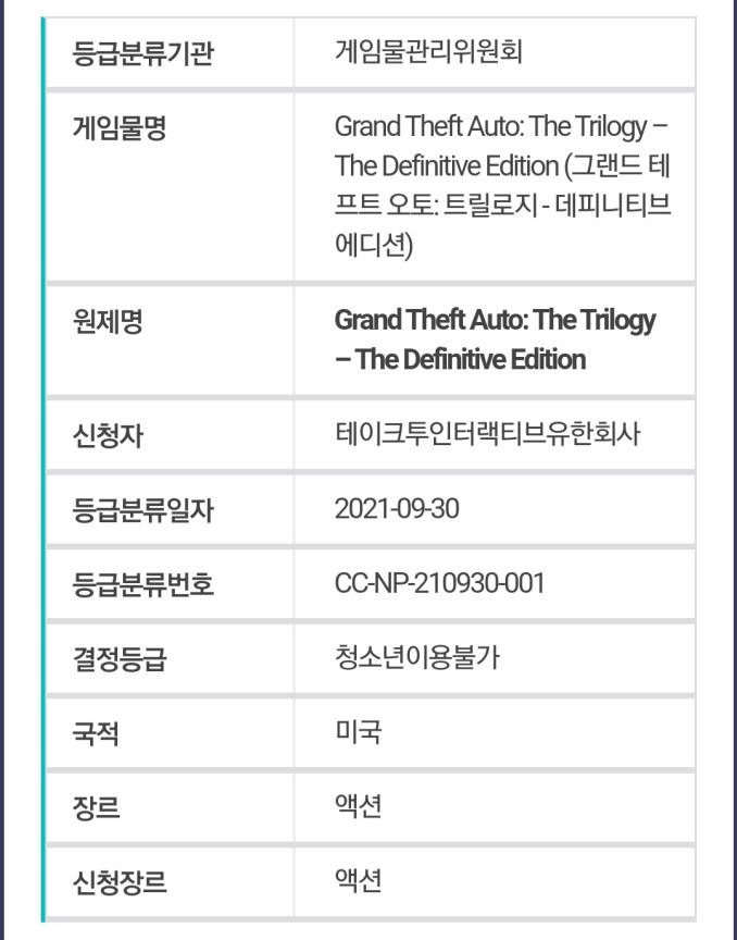 """Das Bild zeigt die Alterseinstufung von """"Grand Theft Auto: The Trilogy – The Definitive Edition""""."""
