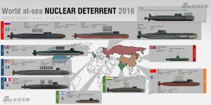 Plan Type 093094 Nuclear Submarine Thread | Page 125