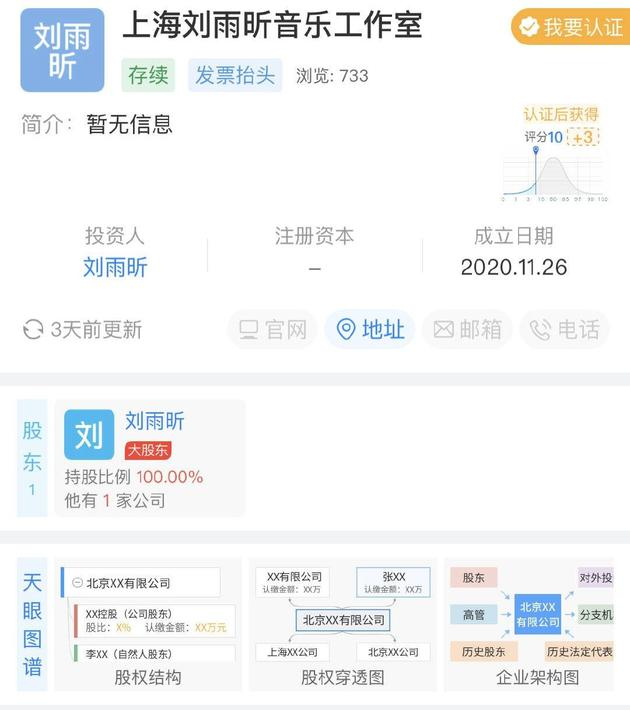 6187-kentcvy7867490 Liu Yuxin From THE9 Has Successfully Set Up A New Music Studio Fully Owned By Her