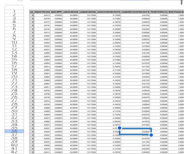 特斯拉Model 3 Performance在賽道模式下導出的數據片段