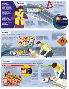 Emergency Response – What is P.A.S.