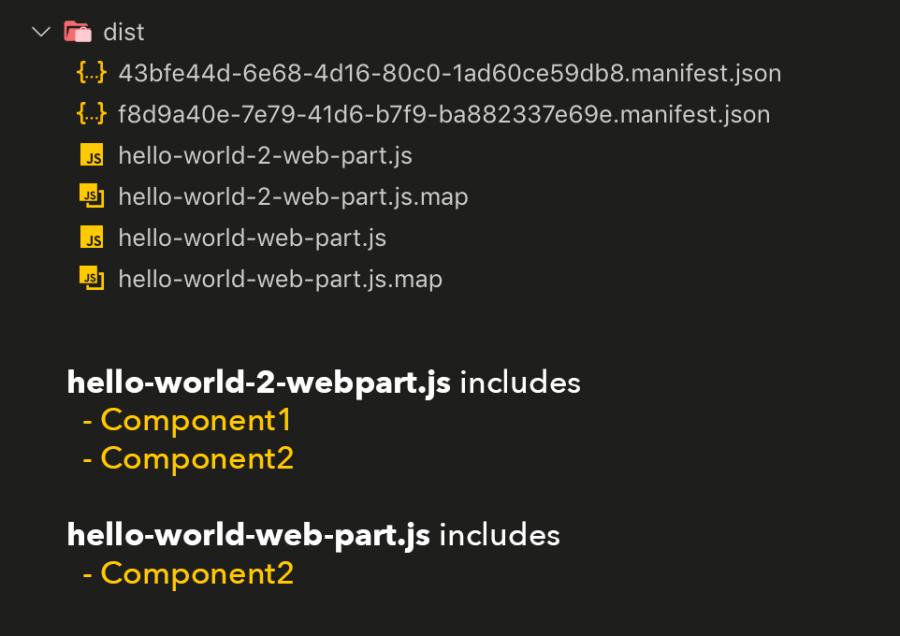 Default web part compilation