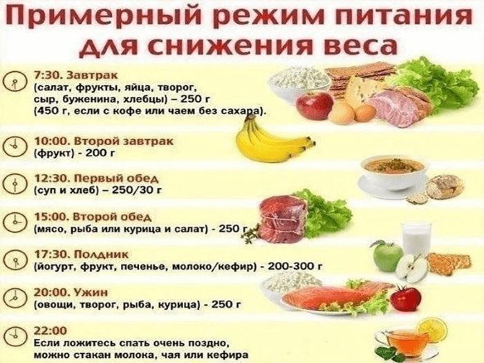фруктово овощная диета отзывы
