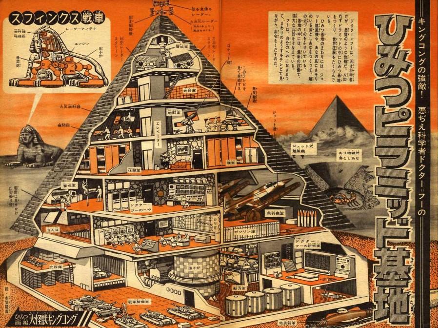 Мистика египетских пирамид