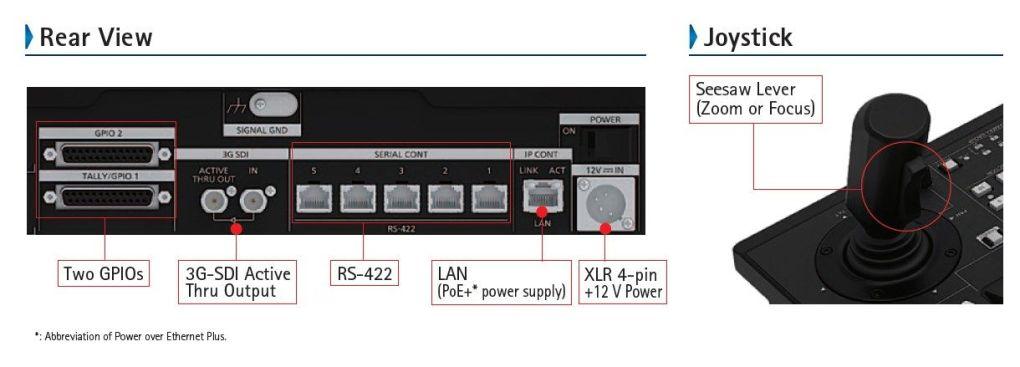 AW-RP150 Rear View & Joystick