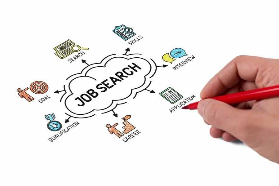 Dream Job Search