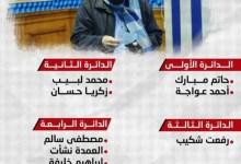 Photo of تعرف علي أسماء الفائزين بجولة الإعادة فى انتخابات النواب فى سوهاج