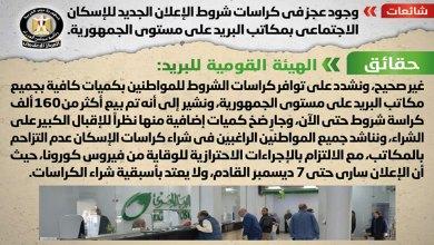 Photo of مجلس الوزراء: لا صحة لوجود عجز بكراسات الإعلان الجديد للإسكان بالبريد