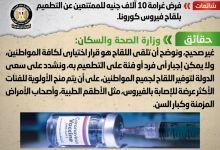 Photo of فرض غرامة 10 آلاف جنيه للممتنعين عن التطعيم بلقاح فيروس كورونا