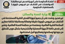 Photo of اعتماد الحكومة على أجهزة فحص غير مطابقة للمواصفات في الكشف عن فيروس كورونا