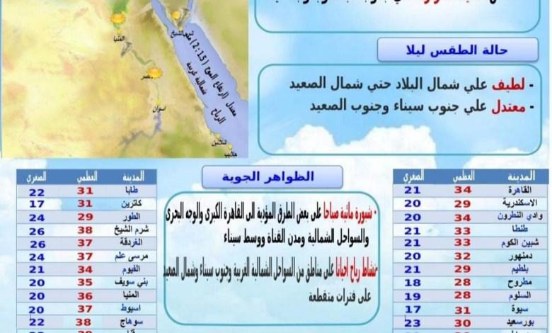 Photo of تعرف علي حالة الطقس غدا السبت