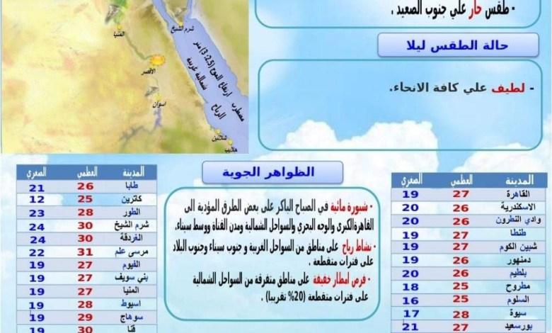 Photo of تعرف علي حالة الطقس المتوقعة للغد
