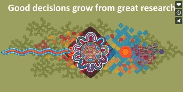 image from a clip about the role of Lowitja Institute, words 'good decisions grow from great research' Aboriginal dot painting
