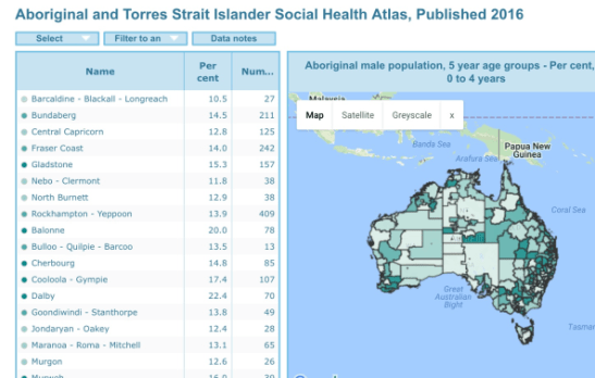 screenshot of male Aboriginal male population data from PHIDU Indigenous Social Health Atlas of Australia
