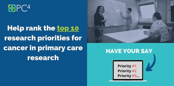 PC4 banner text 'help rank the top 10 research priorities for cancer in primary care research' photo of a woman at a table, man writing on whiteboard & woman running brain-storming session, text 'Have Your Say with arrow to box containing words Priority 1, Priority 2., priority 3'
