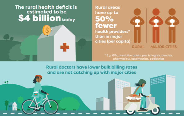The case for better health care - infographic by NRHA