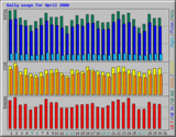 daily_usage_200804.png