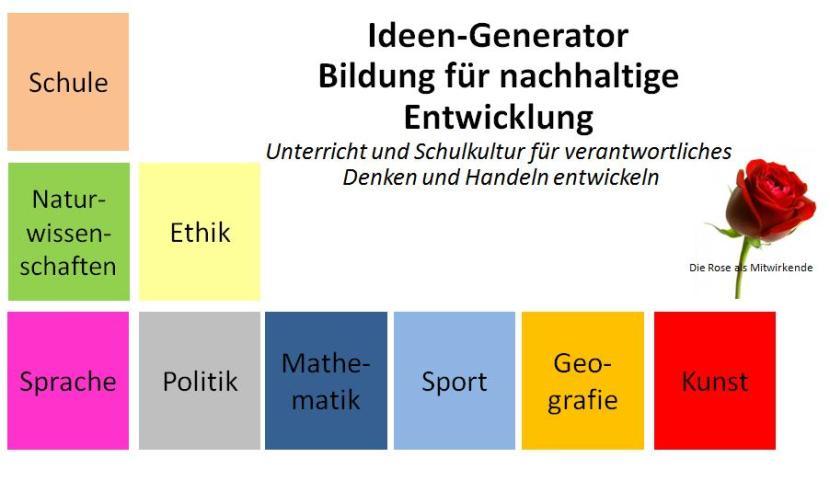 Erfolgreicher Fachtag in Kiel nachhaltiger Sport