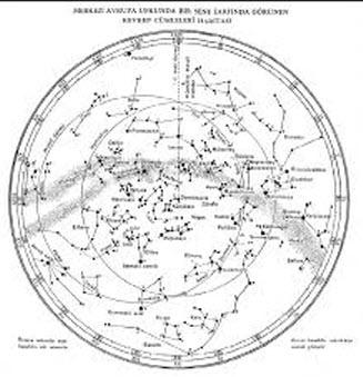 kozmografya ile ilgili görsel sonucu
