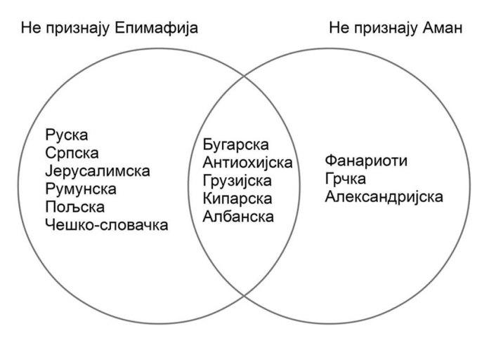 Фото: Facebook/Срђан Крунић