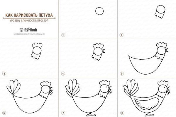Πώς να σχεδιάσετε έναν κόκορα