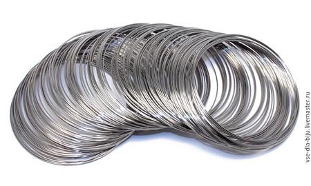 Memori-Wire