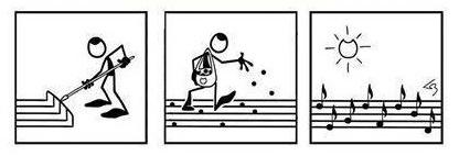 muzička-kutija
