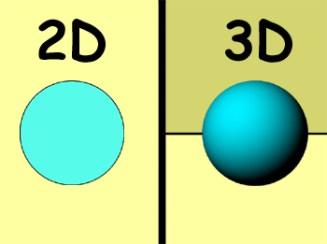 geometrijski oblici i tela