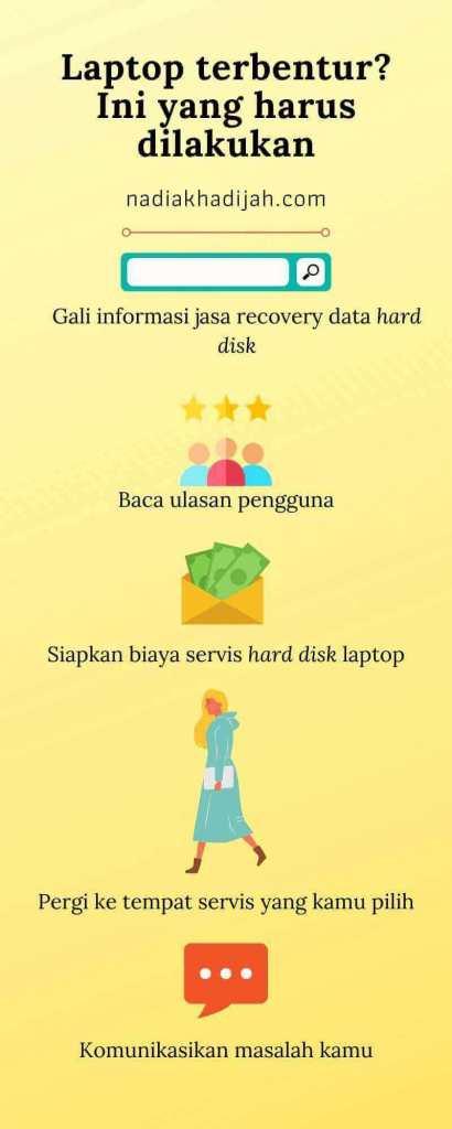 Laptop terbentur? Ini yang harus kamu lakukan untuk cari jasa servis hardisk laptop - nadiakhadijah.com.