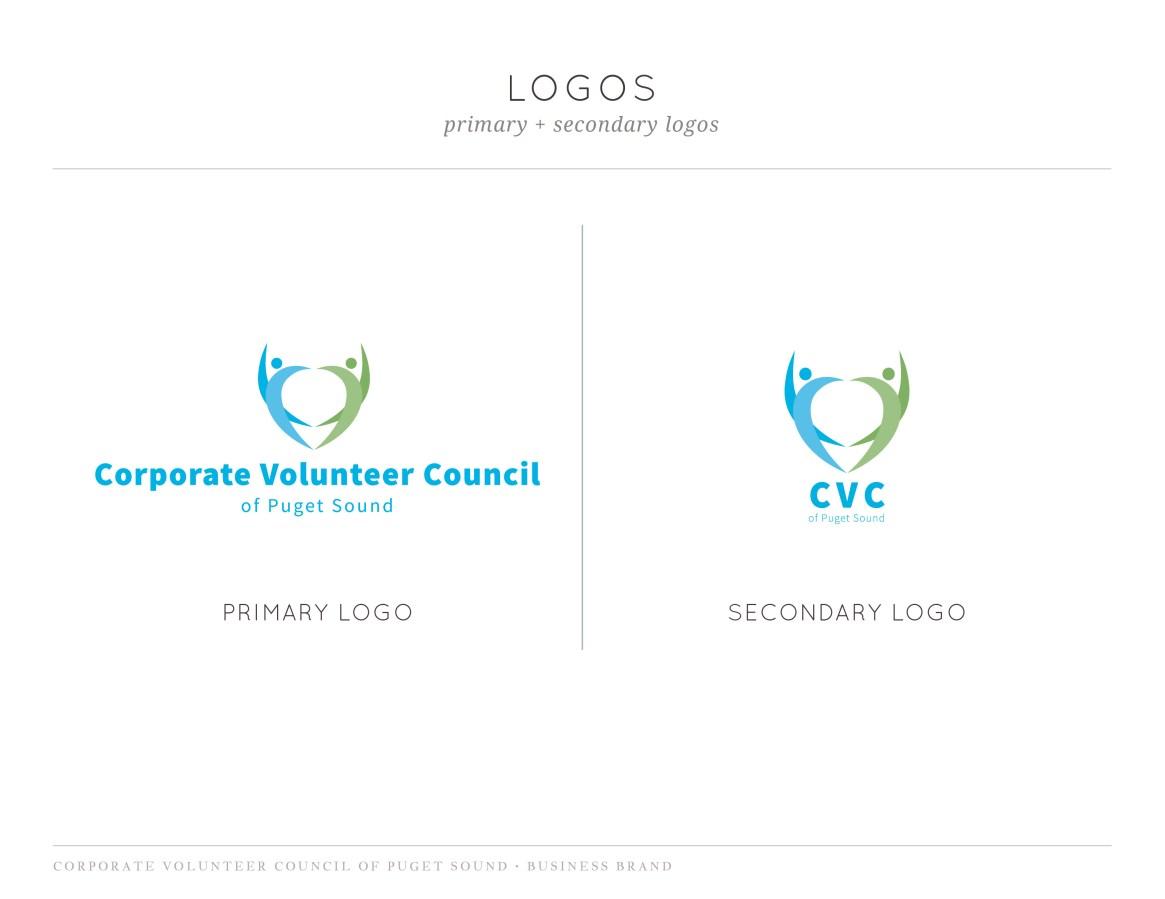 Client Presentation-CVC2