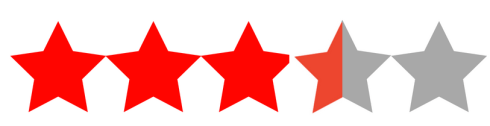 Star Ratings