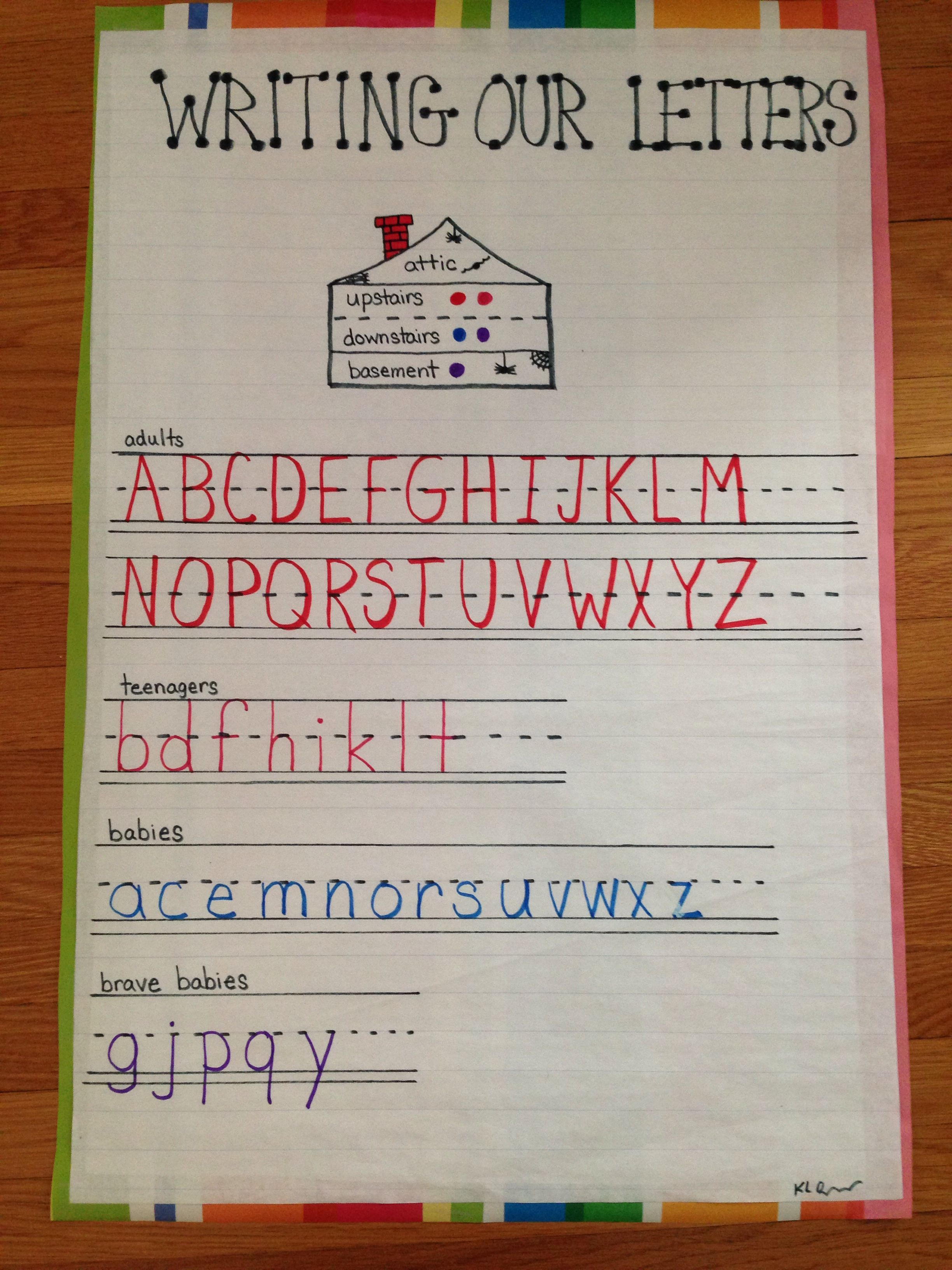 14 Best Comparing Numbers Anchor Chart Kindergarten Images