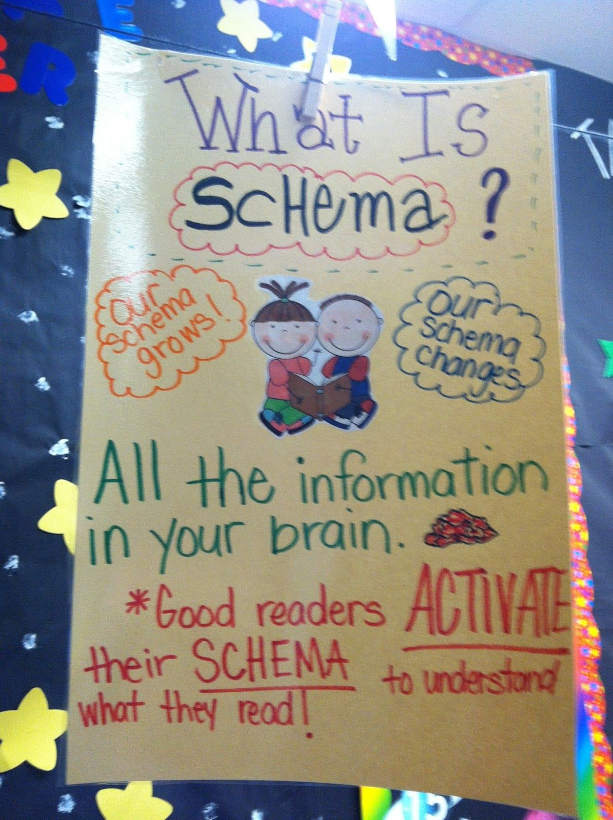 8 Best Schema Anchor Charts For Kindergarten Images On All