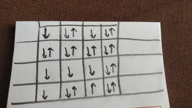ukulele ritimler