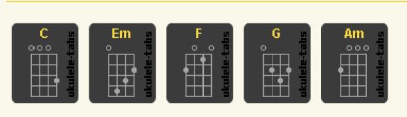 ukulele c em f g am akoru