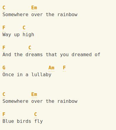 Somewhere Over The Rainbow Ukelele tab 1