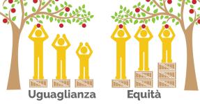 discriminazione e equità