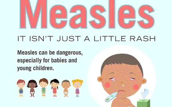 Outbreak of measles in Zunheboto