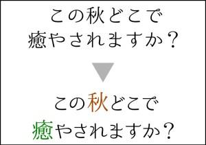 文字間隔と文字サイズの調整
