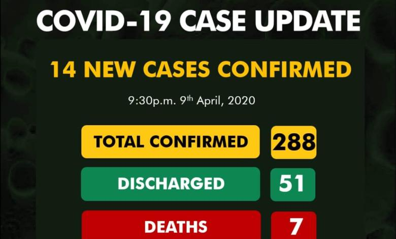 NCDC 14 (Fourteen) new cases