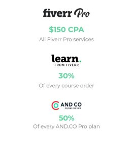 Fiverr pro program